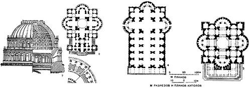 Схема собора Святого Петра (чёрно-белое изображение). На схеме вид собора сверху и купол в разрезе.