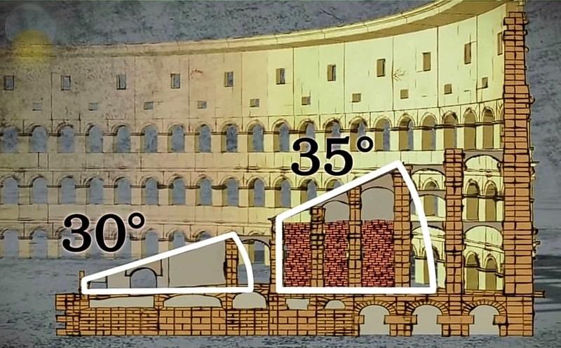Схема рядов для зрителей Колизея